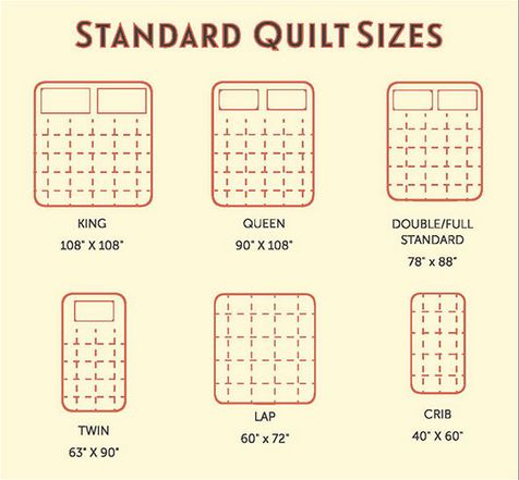 A handy little chart for standard quilt sizes
