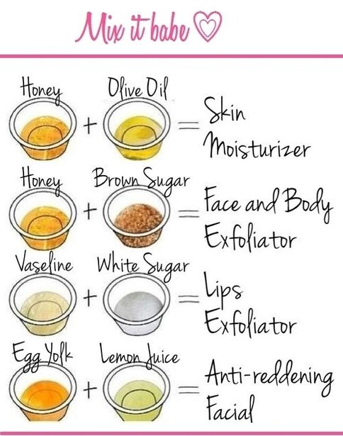 7 Best Natural Care Images On Pinterest
