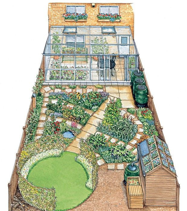 How To Eco Fit Your Garden. Backyard Garden DesignSmall ...
