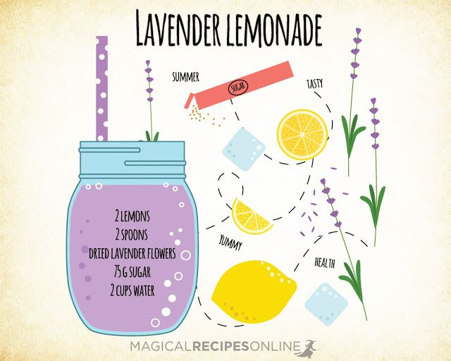 Magic Potion: Lavender Lemonade Potion Number 21. Healing Potions