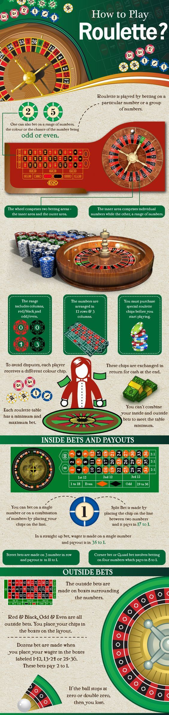 Wooden roulette buy black wooden roulette blackjack table led - Roulette Has Been Drawing In A Large Number Of Gambling Club Players For More Than 300 Years As Of Now And Is Thought To Be The Most Prevalent Table