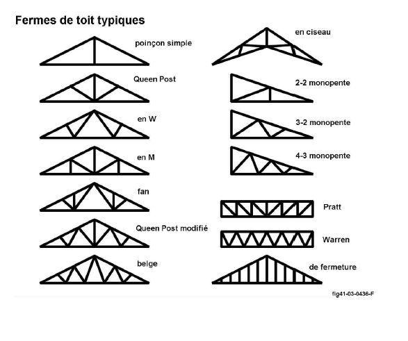 top 25 ideas about structures de bois on pinterest. Black Bedroom Furniture Sets. Home Design Ideas