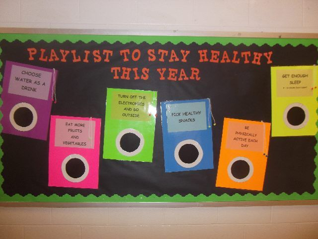 Playlist To Stay healthy This year bulletin board