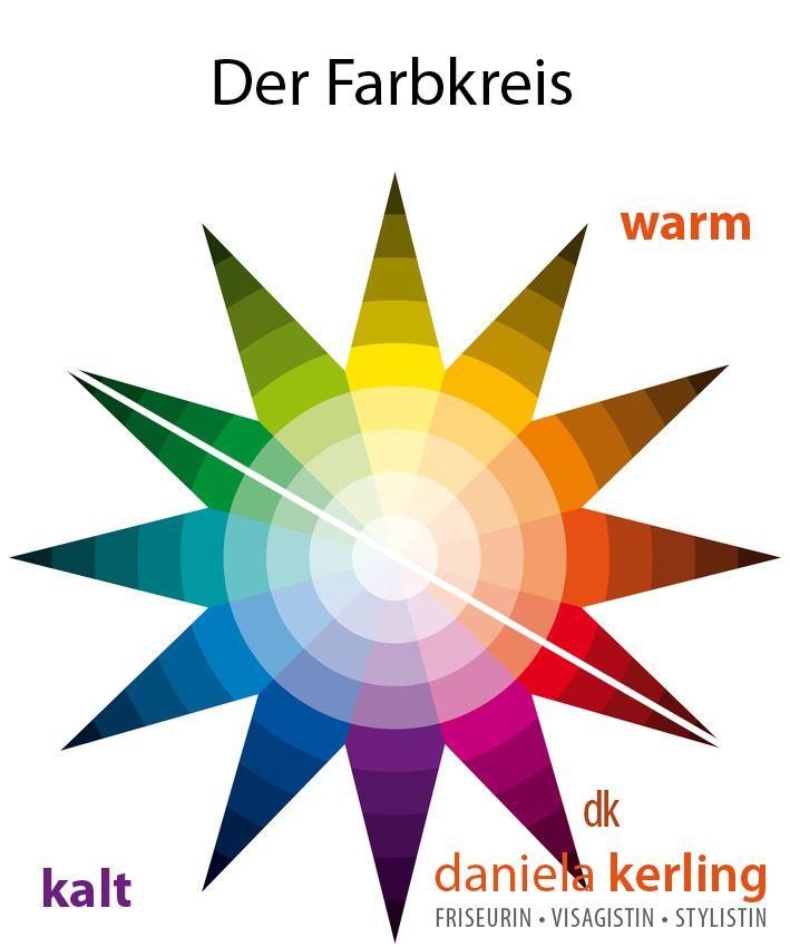 Farbkreis Mit Warmen Und Kalten, Dezenten Und Kräftigen