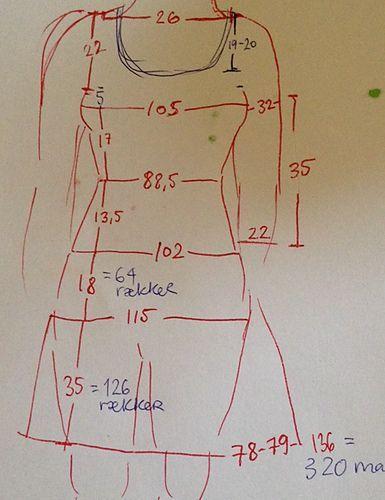Guide til, hvordan man selv kan designe en kjole.