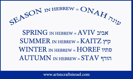 Learn how to say each season in Hebrew.