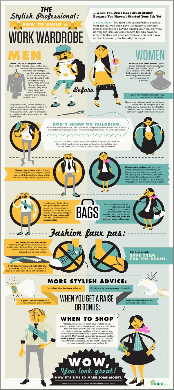 How to build a work wardrobe - men and women both.  Going to need this for next year!