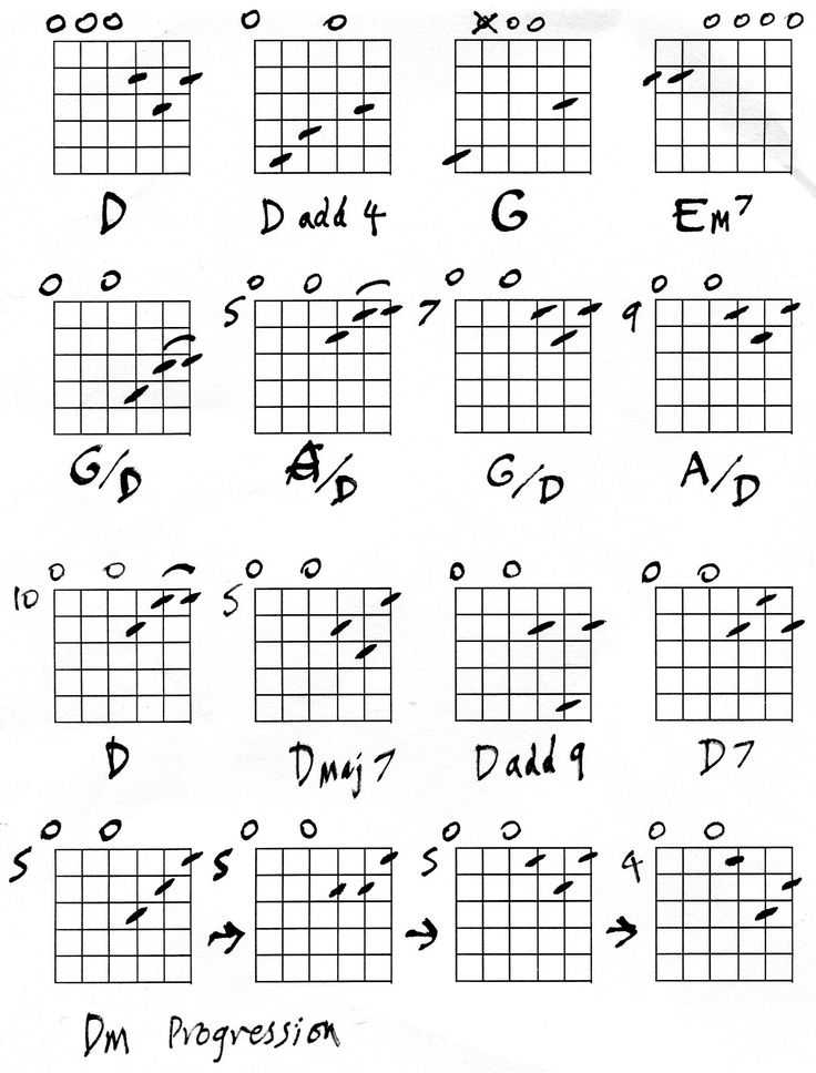 25  best ideas about drop d tuning on pinterest