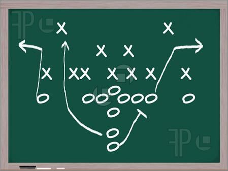 Illustration of A football play diagram on a chalkboard in white chalk showing the formations and assignments.