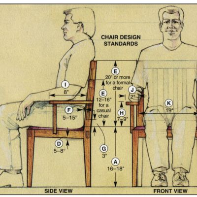 Furniture dimensions don't come out of the air. They come out of heavy research that, thankfully, a lot of people have already done for us and written books on; if you're a designer, you ought have a copy of one of these books (see bottom of this entry). While these