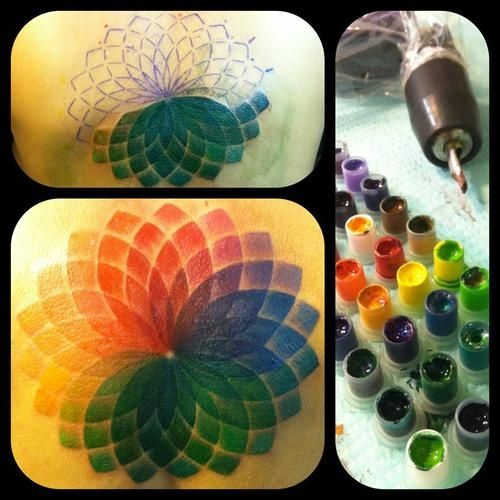 color wheel tattoo -  Over 30,000 Tattoo Ideas and Pictures Enjoy! http://www.tattooideascentral.com/color-wheel-tattoo/