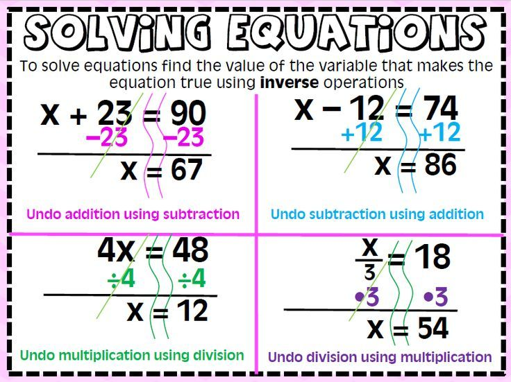 Solving One Step Equations Anchor Chart Poster Middle School Math Anchor Charts Solving Equations One Step Equations Free one step equation worksheets