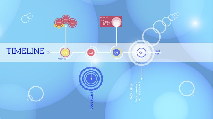 29 best Prezi images on Pinterest | Info graphics, Infographic and ...