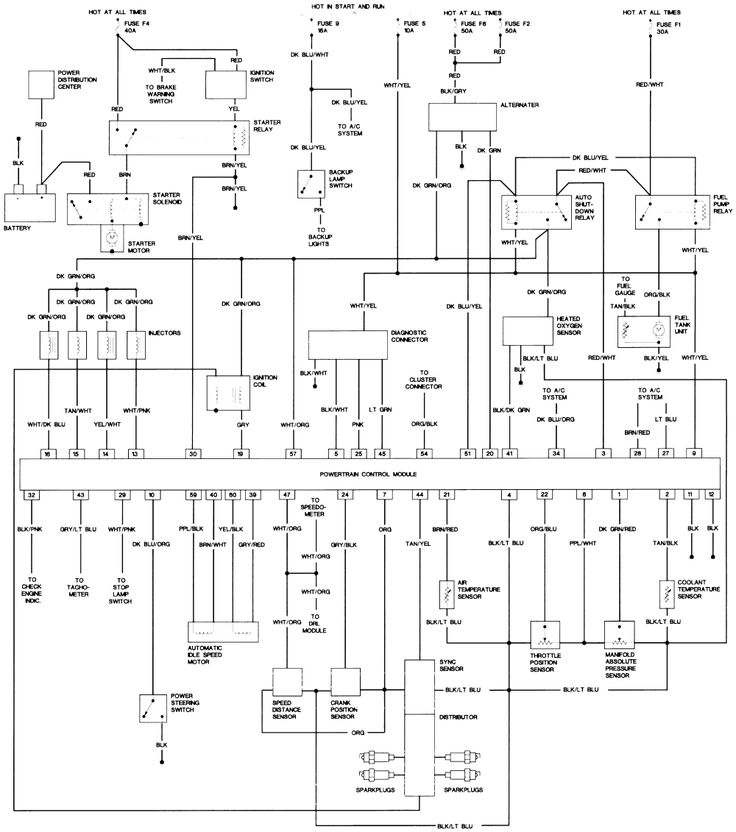 3b4c93ffc231ade4913dcecb5c2ee877  Jeep Wrangler Engine Diagram on jeep starter diagram, jeep yj ignition wiring diagram, 89 saab 900 turbo engine diagram, 2004 jeep wrangler diagram, 89 honda crx engine diagram, 2007 jeep commander engine diagram, jeep liberty wiring harness diagram, jeep engine parts diagram, 1990 jeep wrangler carburetor diagram, 89 lincoln town car engine diagram, 87 jeep wrangler wiring diagram, 89 ford probe engine diagram, 89 geo tracker engine diagram, 1988 jeep wrangler carburetor diagram, 1990 jeep wrangler emission diagram, jeep 4.0 engine diagram, 1989 jeep wrangler wiring diagram, 89 jeep carburetor diagrams, jeep liberty 3.7 engine diagram, 89 jeep vacuum diagram,