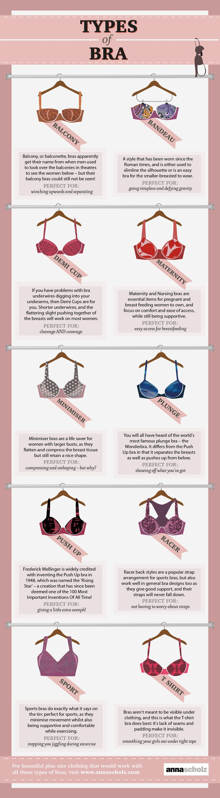 Types of Bra #infographic #Bra #Fashion #Lifestyle