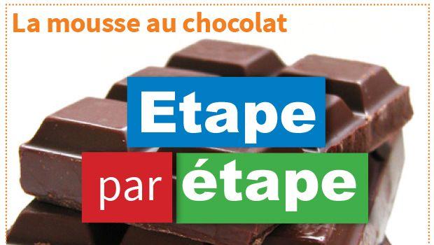 Afocal Bretagne. La mousse au chocolat illustrée ! Facile et pratique (et tellement bon !). Pensez à analyser votre recette en amont !