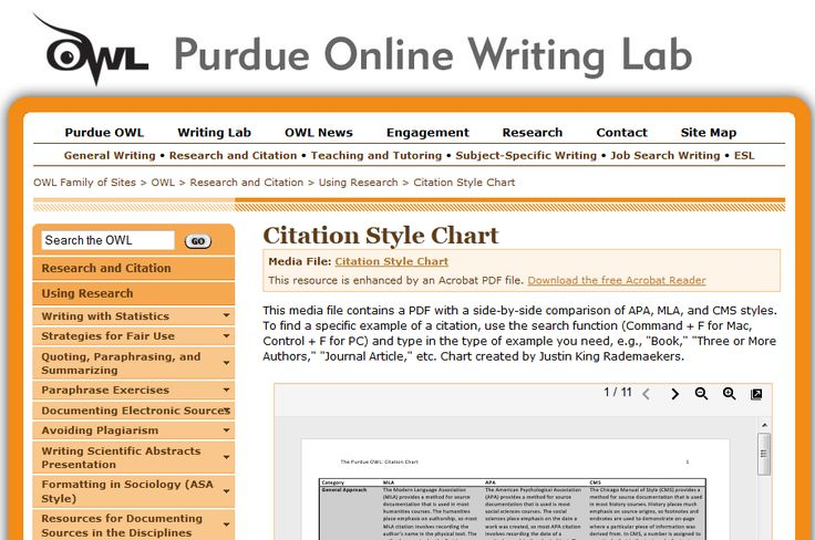 This handy citation style chart compares MLA, APA and Chicago-style citations and is provided by The OWL at Purdue, an invaluable resource on all forms of academic writing. In college you may find yourself needing to be familiar with all three types of citations so take some time to learn the basics.