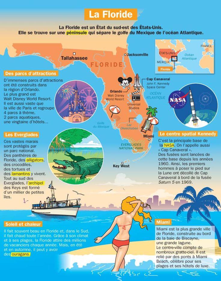 Fiche exposés : La Floride