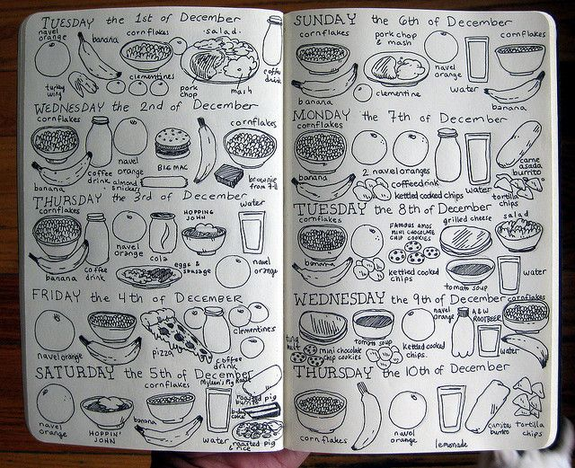cool food journal...that's one way of doing it! He has a whole moleskin devoted to food drawing his diet like this. The produce stickers inside the back cover are a great idea!