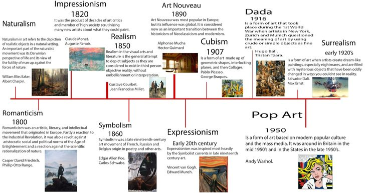 unit 2 db aiu art appreciation Syllabus scs - ebook download as pdf file  appreciation)  counseling psychology unit 1 counseling: the art and science of helping a.