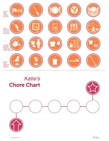 printable picture chore charts / from: today's mama