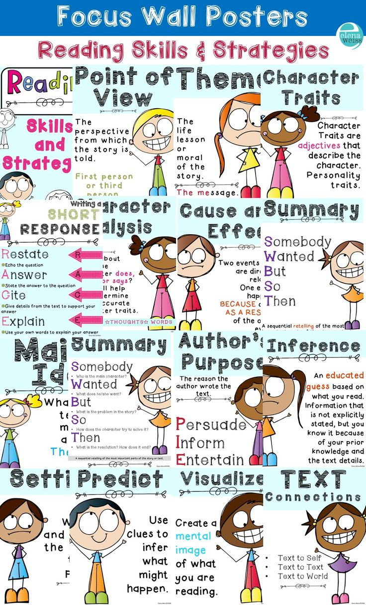Grades 2-6! Reading Skills and Strategies essential for Reading Comprehension. These posters are perfect for your focus wall or bulletin board.