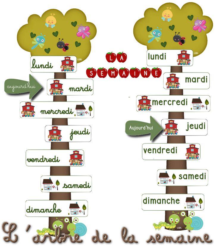 Envie de changement ! je continue d'égayer ma classe, alors voici l'arbre de la semaine !     Il y a une version pour chaque écriture, capi...