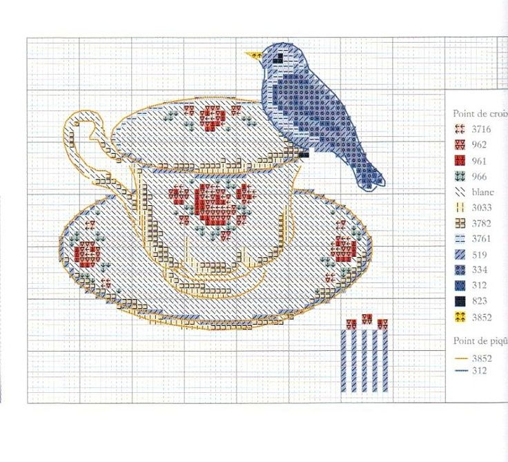 0 point de croix grille et couleurs de fils oiseau bleu sur tasse de thé