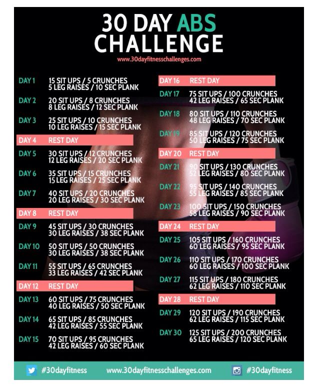30 Day Fitness Challenge - Abs