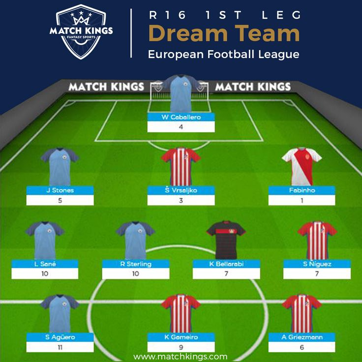 What an incredible night of European Football we had! 14 goals from just 2 matches and a delight for Fantasy Football managers on www.matchkings.com! #MatchKhelo #pl #fpl #fantasysoccer #soccer #fantasyfootball #football #fantasysports #sports #fplindia #fantasyfootballindia #sportsgames #gamers  #stats  #fantasy #MatchKings