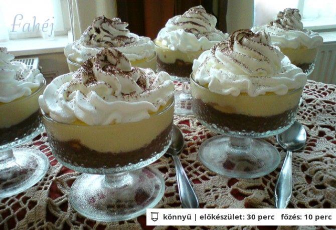 Vaníliás-csokis krém