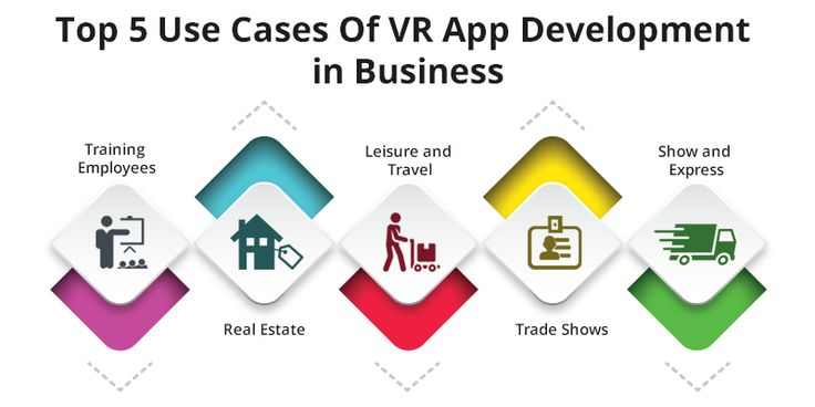 Over the past few years almost each industry sector including Education, Hospitality, Manufacturing, Transportation, has experienced the great potential of Virtual Reality app development with different use-cases.