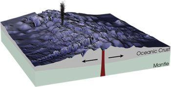 Oceanic trench