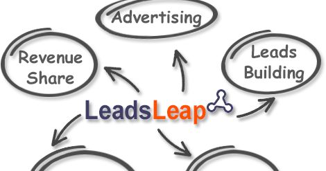 LeadsLeap is a pay to click (PTC) site and revenue sharing advertising platform which is founded by Kenneth Koh, a really genuine and h...