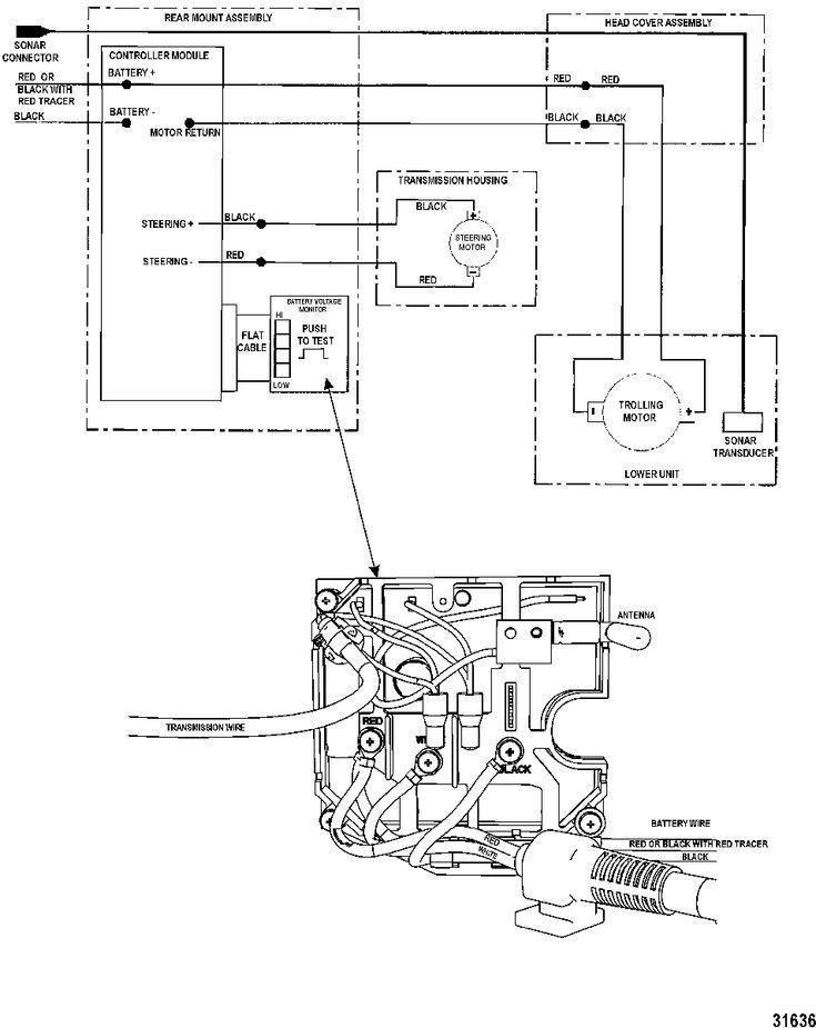 30 24 Volt Trolling Motor Wiring Diagram Vermont in 2021