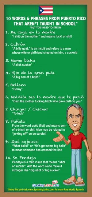 Infographic: 10 Vulgar Spanish Slang Words and Phrases from Puerto Rico