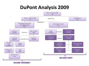 http://www.danielihliu.com/blog/2012/04/17/dupont-analysis-for-southwest-airlines-co-2008-2010/
