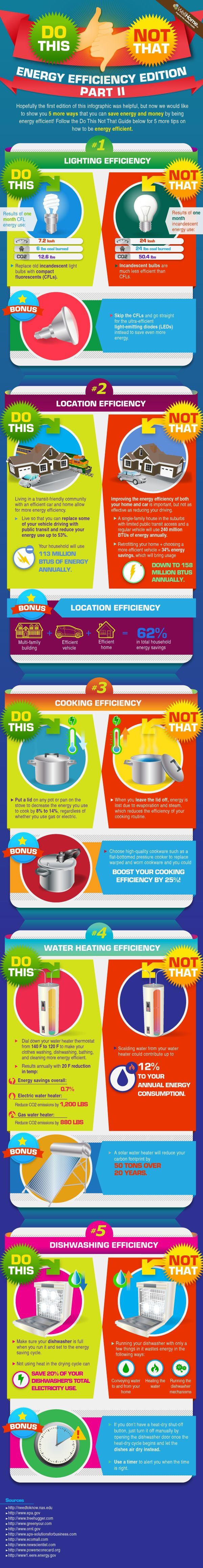 What are the best ways of saving electricity in your home? The good folks at wellhome have designed this infographic that takes you through some of the basic steps in saving electricity in your house. With current electricity prices being so high across the world, its definitely worth a read.