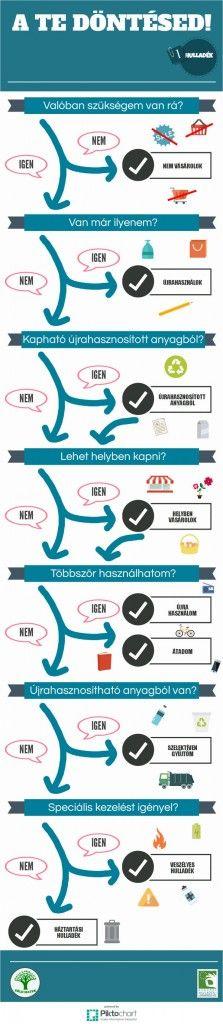 Zold_matek_infografika_atedontesed