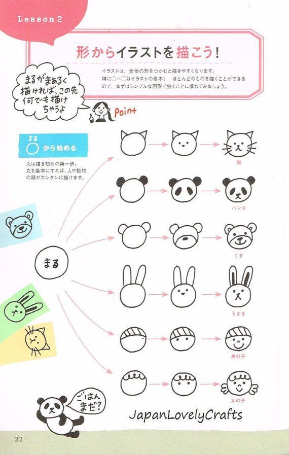 Facile & Kawaii Boll Point Pen Illustration par JapanLovelyCrafts