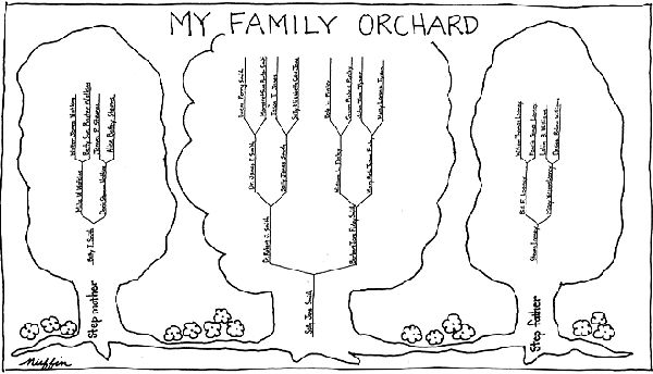 358 best Charts. Family Tree. Get Organized. images on