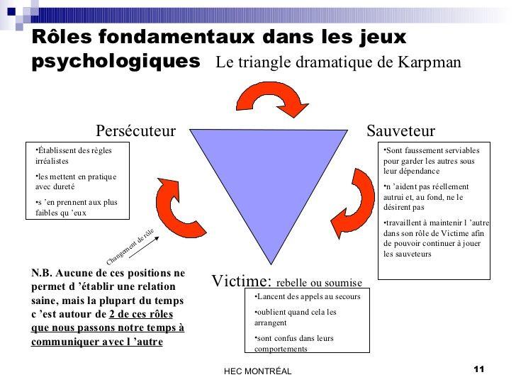 Gestion des conflits - triangle de Karpman