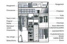 Exemple d'aménagement placard femme et dimensions pour les placards Wardrobe organization dressing