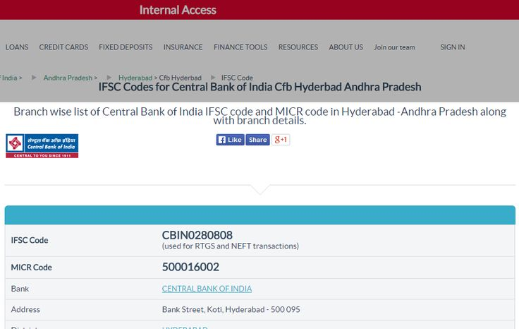 ifsc code of central bank of india pimpri branch