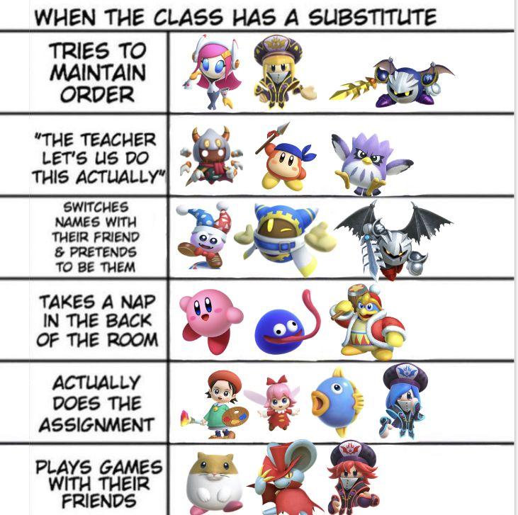 Kirby Why Kirby Memes Verbose Memes Dark Humour Memes