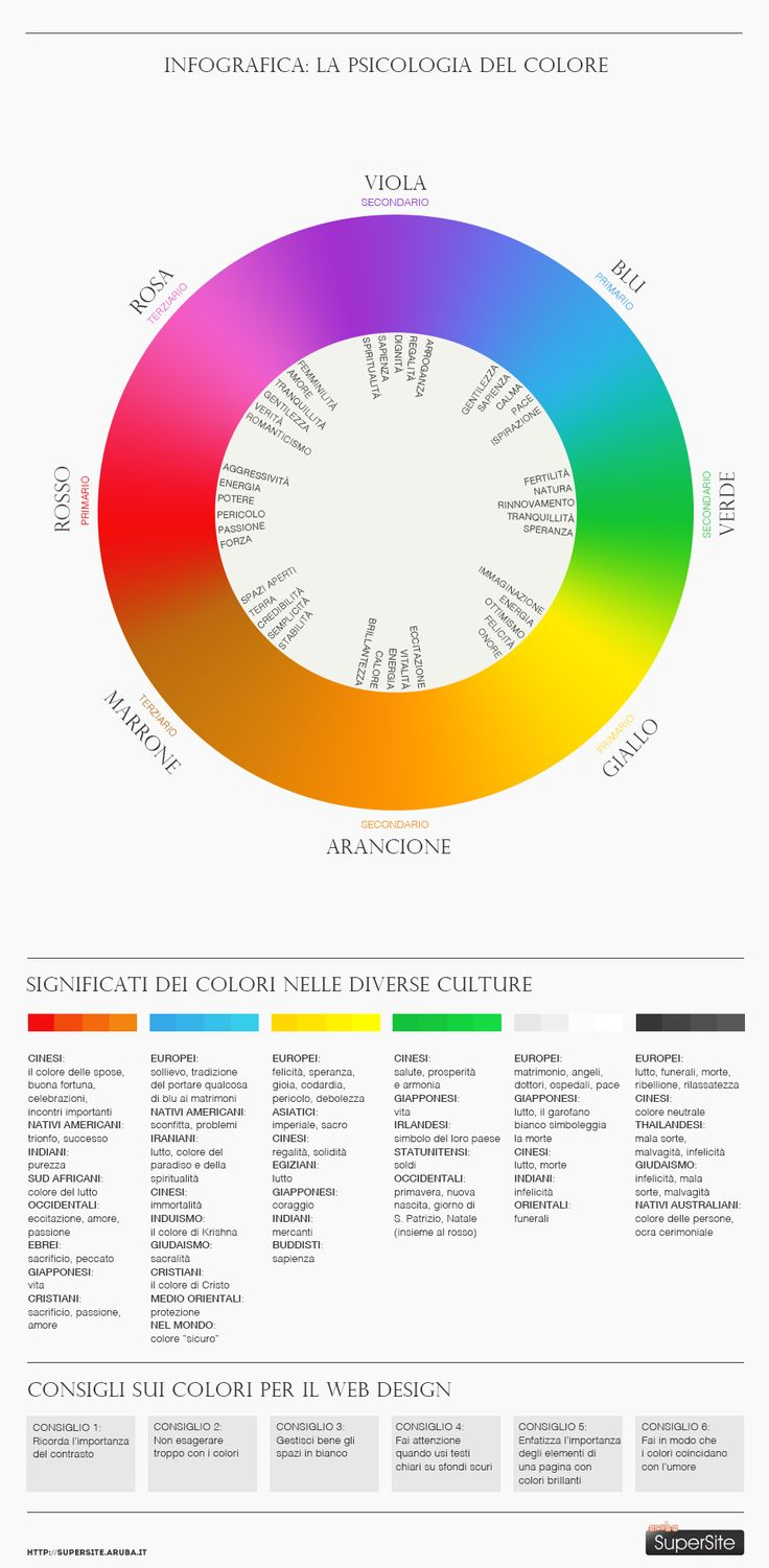 13 Best Art Theory Images By Meagan Goodes On Pinterest Smartart Diagram This Visually Cues A 360 Degree Plan Limportanza Dei Colori Del Tuo Sito Creato Con Aruba Supersite