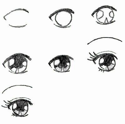 Draw Anime Eyes Step by Step