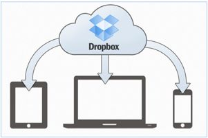 Want the ability to access your photos, documents, videos and files practically anywhere? Our Dropbox class will teach you how to use the file sharing and storage program to gain the ability to share any of your files and never lose them!