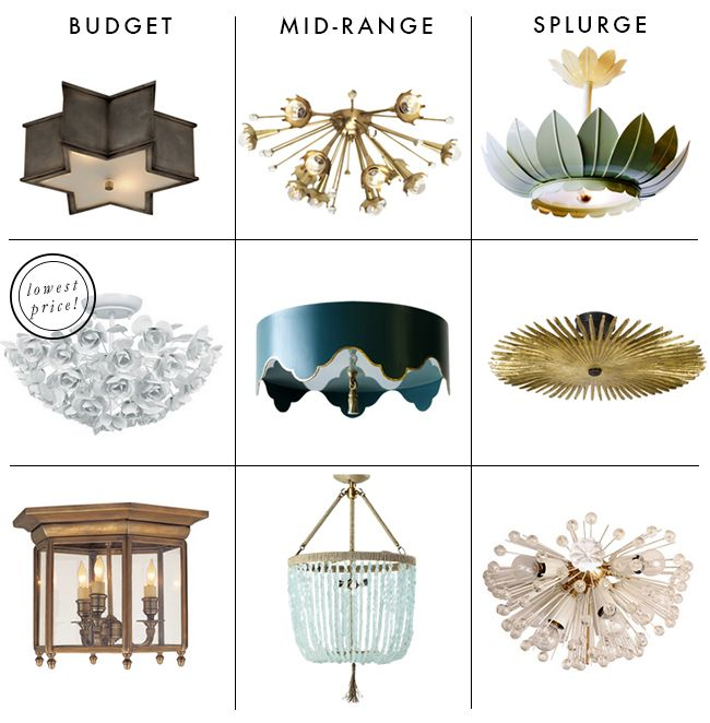 Savvy Home: Looking For: Flush Mount Lighting? Where do I find top right?