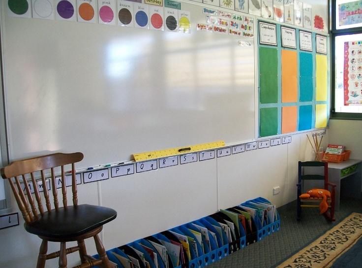 Classroom Design Australia ~ Best teaching s images on pinterest behavior